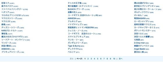 スクリーンショット 2013-06-07 2.03.37