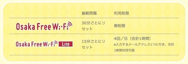 osaka-free-wifi-4