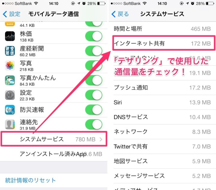 iphone-system-service-3